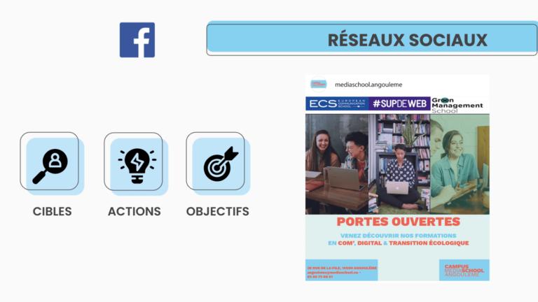 hackathon-mediaschool-reseau-social-facebook