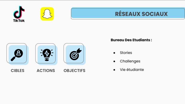 hackathon-mediaschool-reseaux-sociaux-snapchat-tiktok